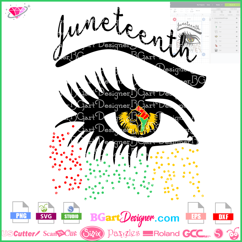 Lllᐅjuneteenth Eye Svg Black History Month Cricut Cut File